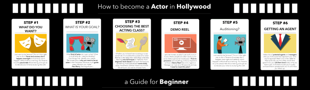 Actor in Hollywood